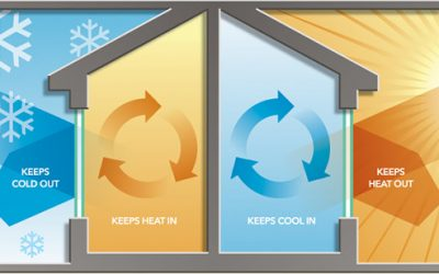Windows and Doors' Energy Efficiency: A Helpful Guide